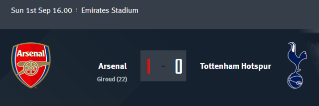 Arsenal vs Tottenham Hotspur