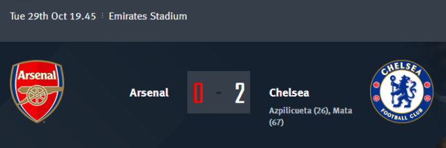 Arsenal vs Chelsea Capital One Cup