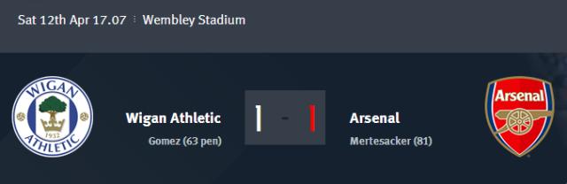 Wigan Athletic vs Arsenal