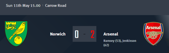 Norwich vs Arsenal