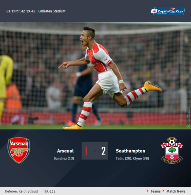 Capital One Cup - Arsenal vs Southampton