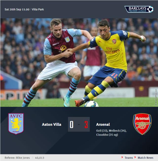 Premier League - Aston Villa vs Arsenal
