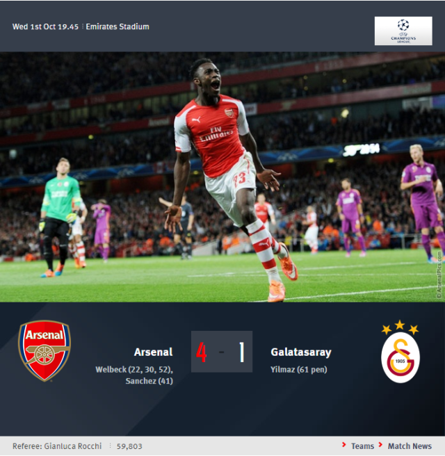 UEFA Champions Leage - Arsenal vs Galatasaray