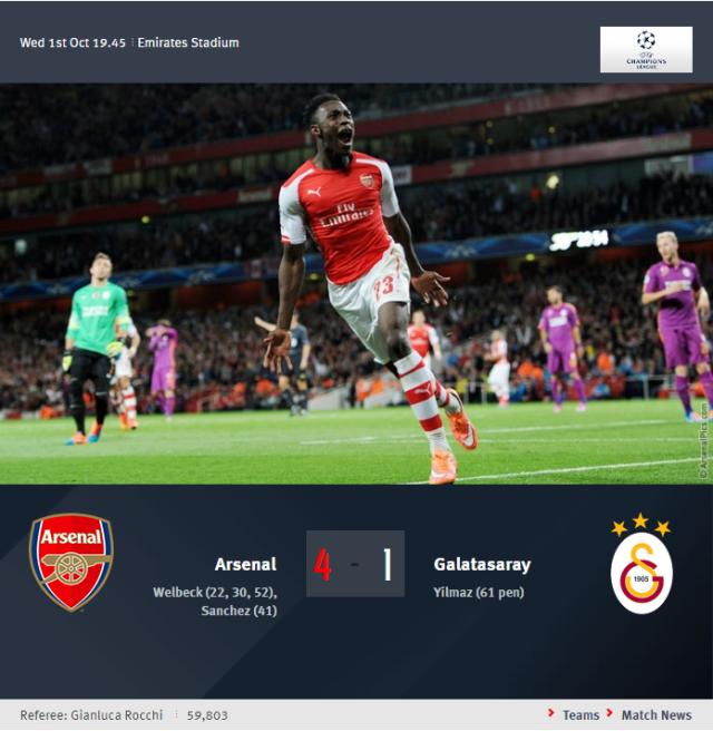 UEFA Champions Leage - Arsenal vs Galatasaray