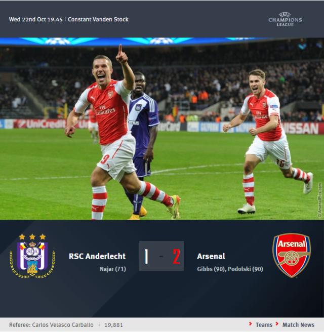 UEFA Champions Leage - RSC Anderlecht vs Arsenal