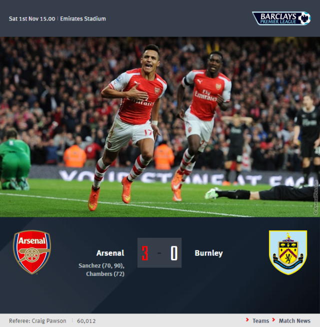 Premier League - Arsenal vs Burnley