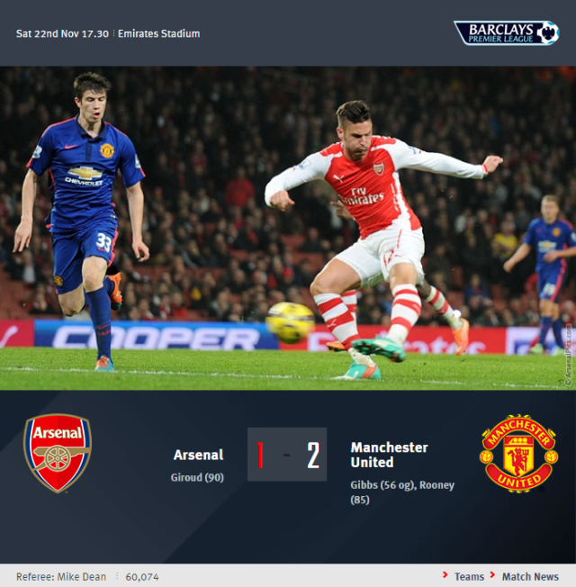 Premier League - Arsenal vs Manchester United
