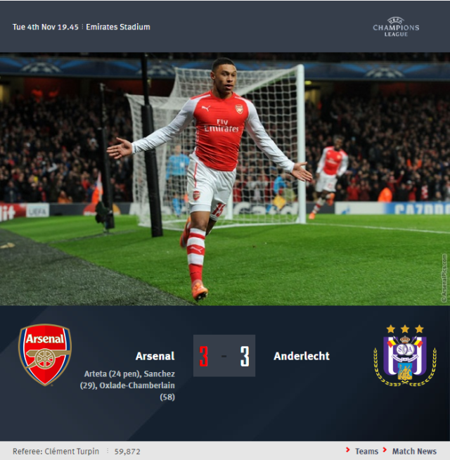 UEFA Champions Leage - Arsenal vs RSC Anderlecht