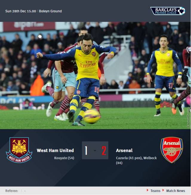 Premier League - West Ham United vs Arsenal