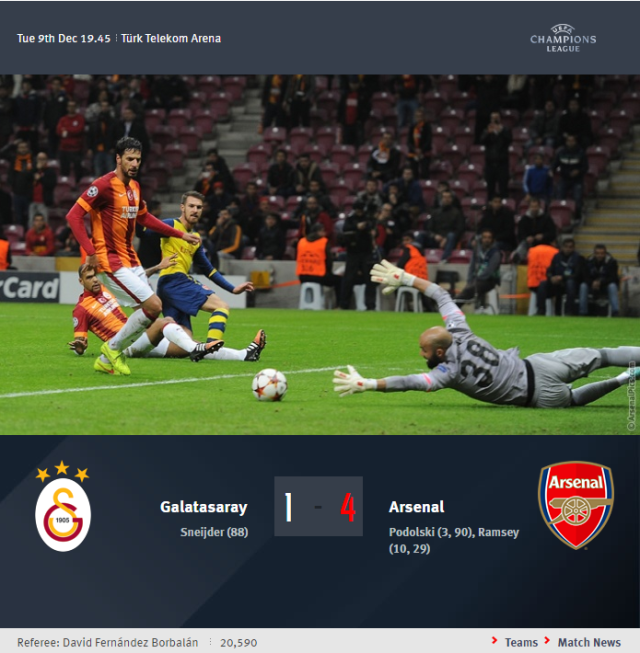 UEFA Champions League - Galatasaray vs Arsenal