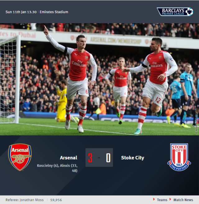 Premier League - Arsenal vs Stoke City