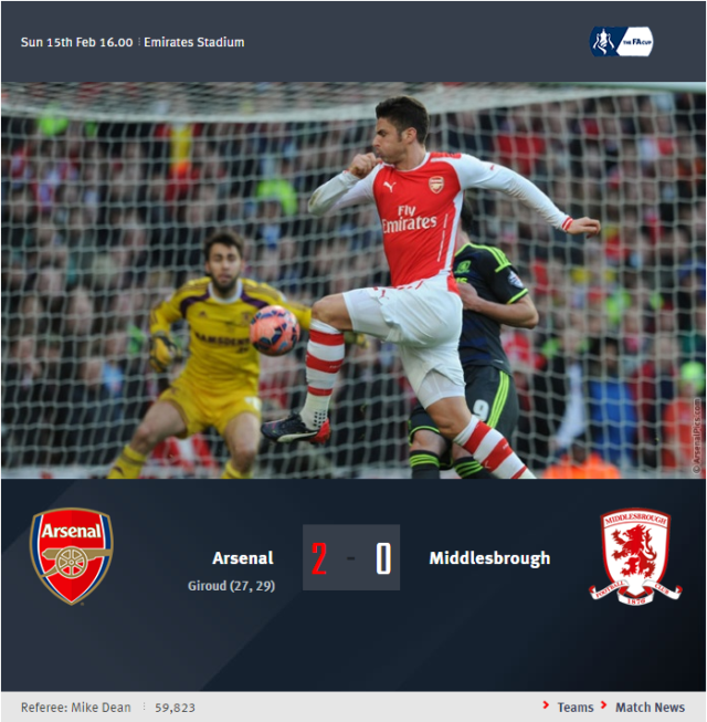 FA Cup - Arsenal vs Middlesbrough