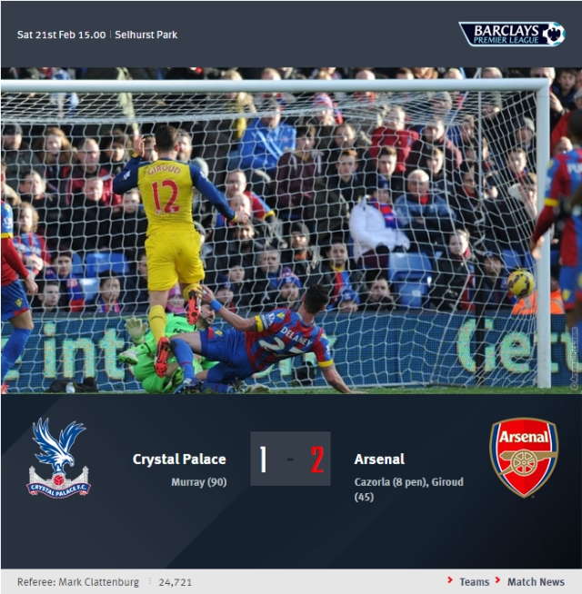 Premier League - Crystal Palace vs Arsenal