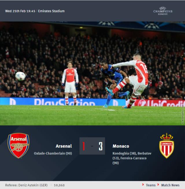 UEFA Champions Leage - Arsenal vs Monaco