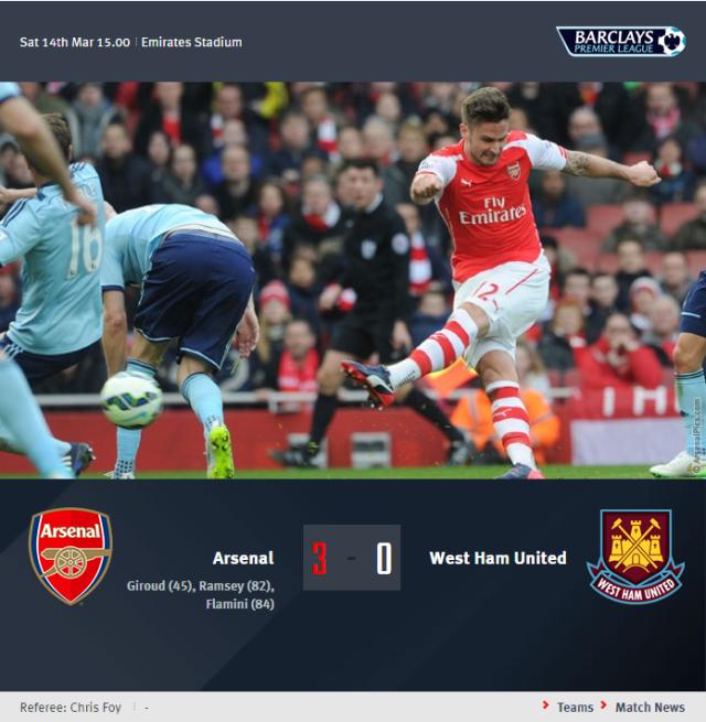 Premier League - Arsenal vs West Ham United
