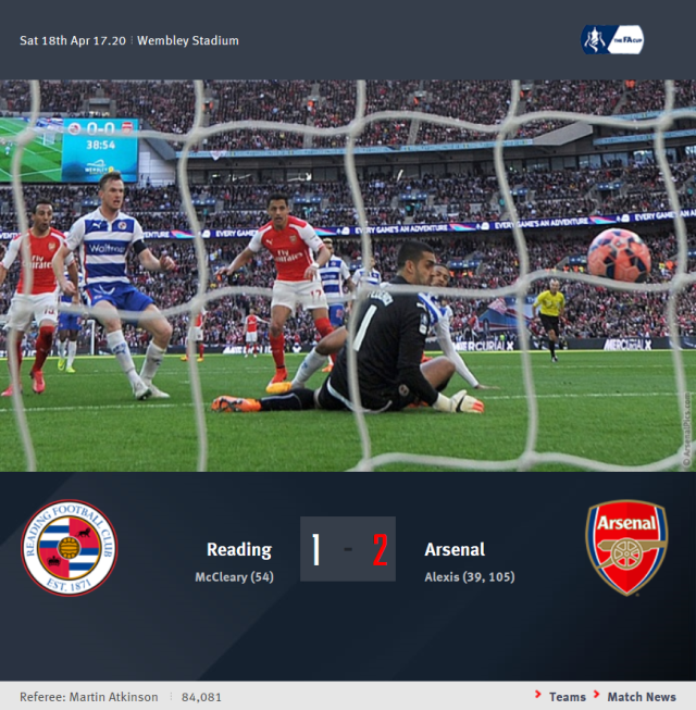 FA Cup - Reading vs Arsenal