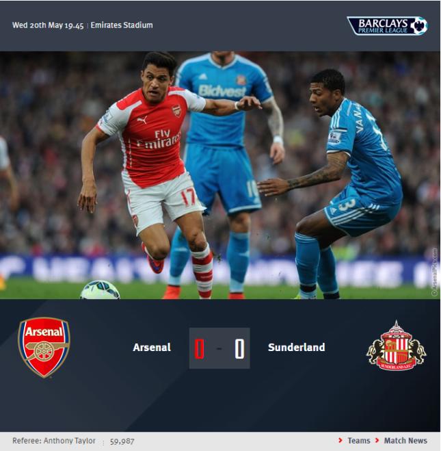 Premier League - Arsenal vs Sunderland