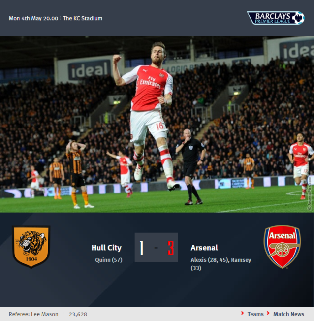 Premier League - Hull City vs Arsenal