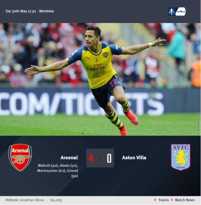 FA Cup - Arsenal vs Aston Villa