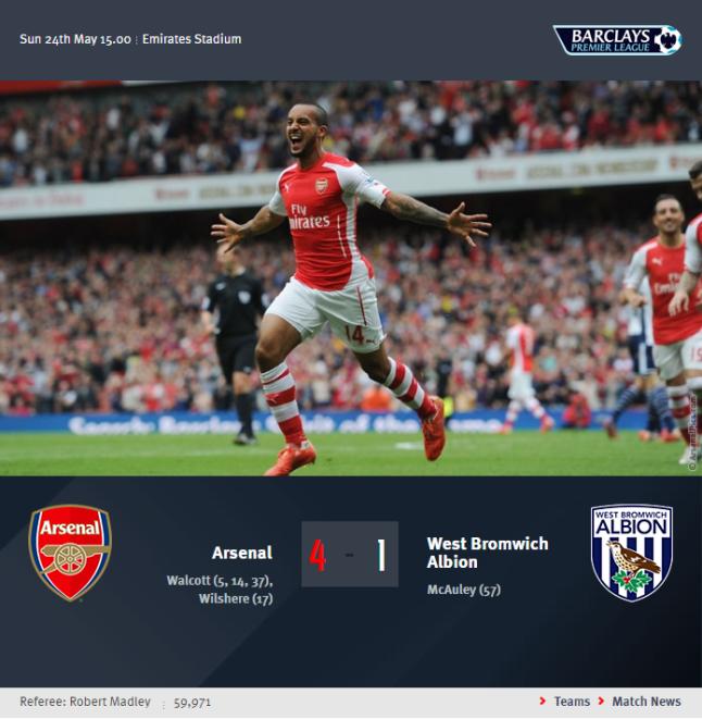 Premier League - Arsenal vs West Bromwich Albion